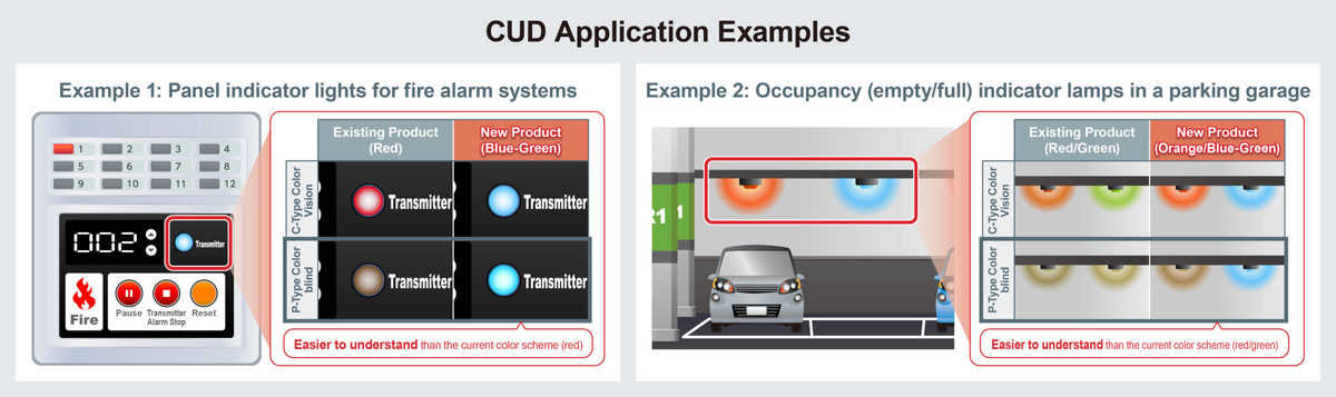 I LED a chip blu-verde per applicazioni di Color Universal Design