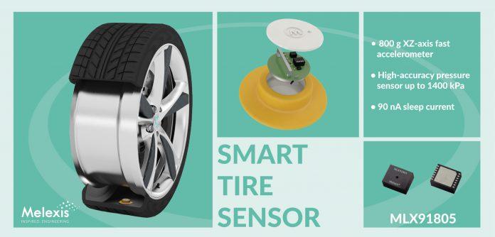 Il primo sensore al mondo dedicato ai pneumatici intelligenti