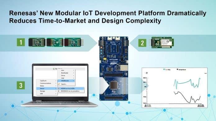 Piattaforma di Sviluppo IoT Modulare